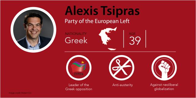 BIO-Tsipras